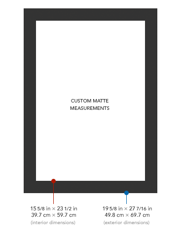 Custom matte measurements