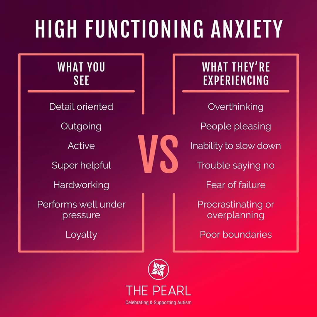 Diagram showing high functioning anxiety and what you see versus what they're experiencing